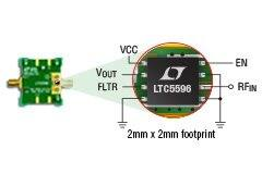 LTC5596 RMS Power Detector - Linear Technology
