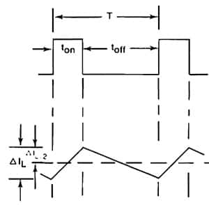 Image of input voltage switching inductor ripple