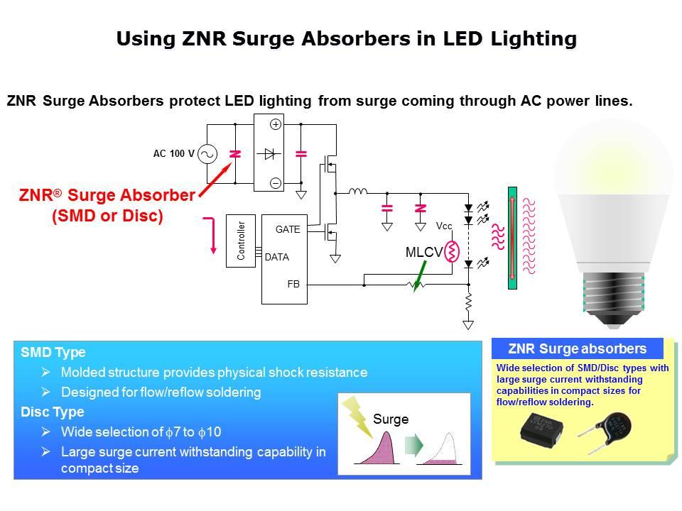 LED Lighting Components Tutorial - Panasonic  DigiKey