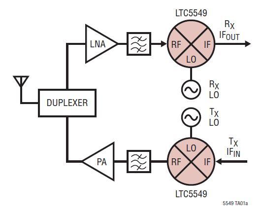 LTC5549 Double-Balanced Mixer - Linear Tech | DigiKey