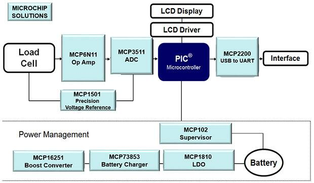 MCP1501 Diagram