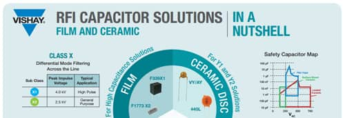 RFI Capacitor Solutions Film and Ceramic