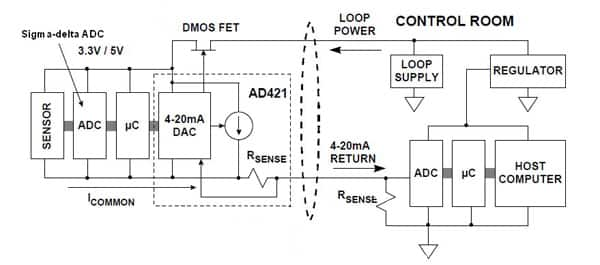 Smart Sensors in 4 to 20 mA Control Loops | DigiKey on potentiometer wiring-diagram, transducer wiring-diagram, 4 wire transmitter wiring-diagram, 4 wire rtd wiring-diagram, rs-422 wiring-diagram, pyrometer wiring-diagram, profibus wiring-diagram, usb wiring-diagram, ssr wiring-diagram, daisy chain wiring-diagram, rs232 wiring-diagram, rtd probe wiring-diagram, plc analog input card wiring-diagram, rs485 wiring-diagram, devicenet wiring-diagram, motion detector lights wiring-diagram, 7 round wiring-diagram, 24vdc wiring-diagram, encoder wiring-diagram,